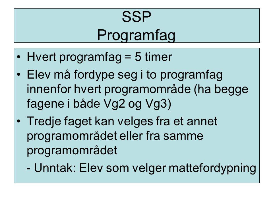 SSP Programfag Hvert programfag = 5 timer