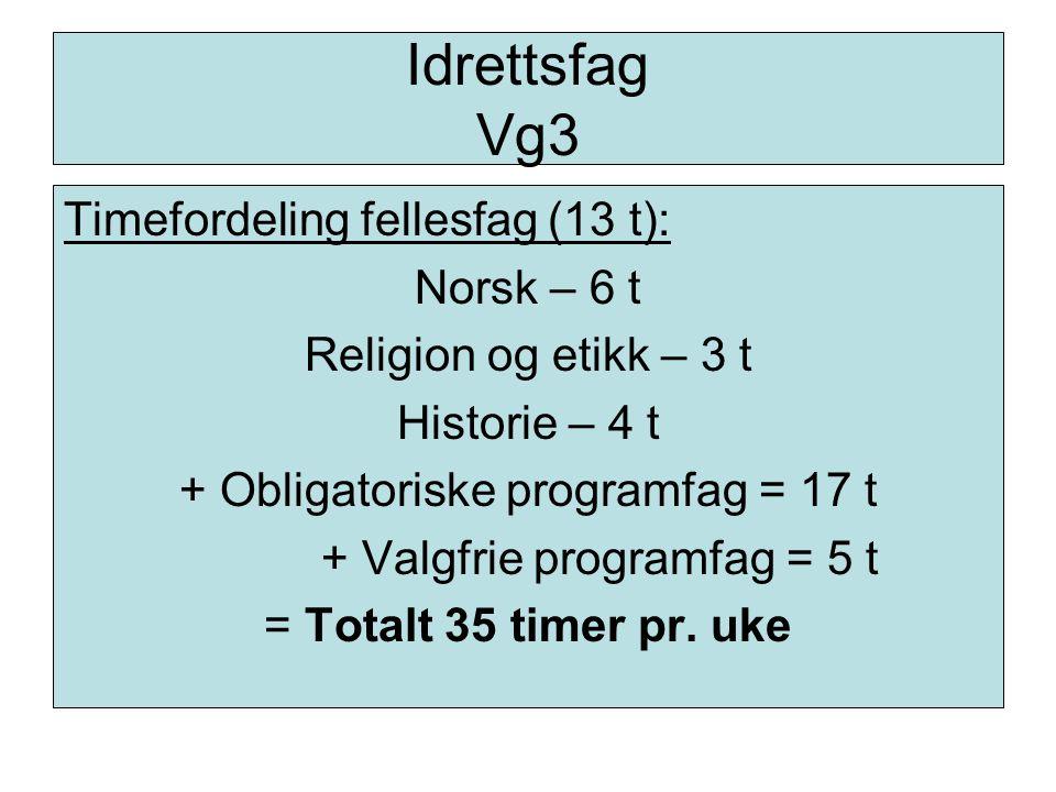 Idrettsfag Vg3 Timefordeling fellesfag (13 t): Norsk – 6 t