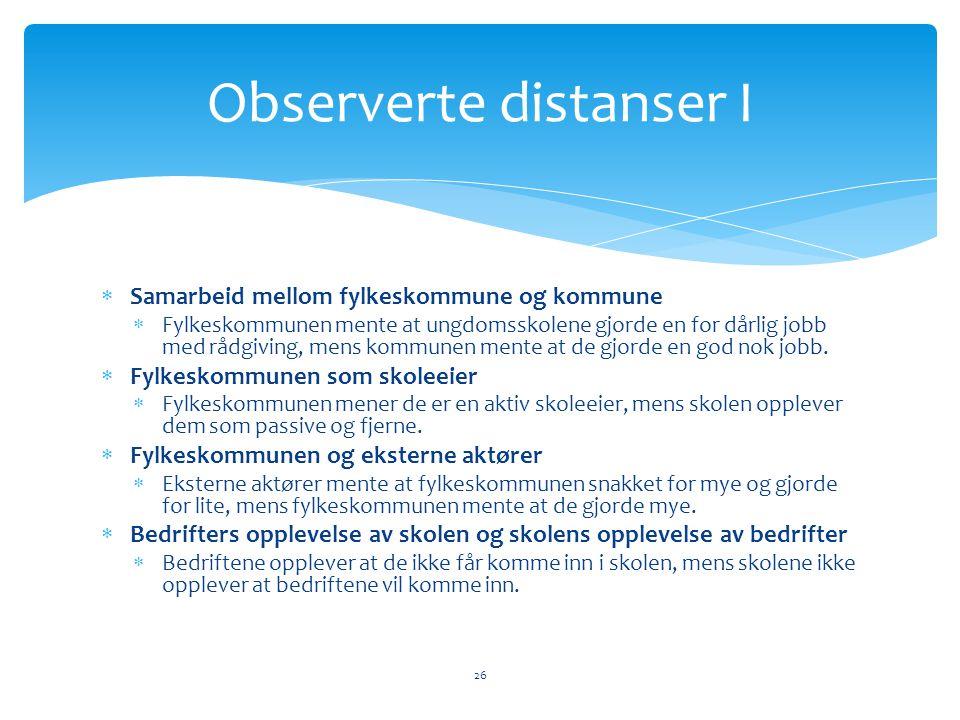 Observerte distanser I