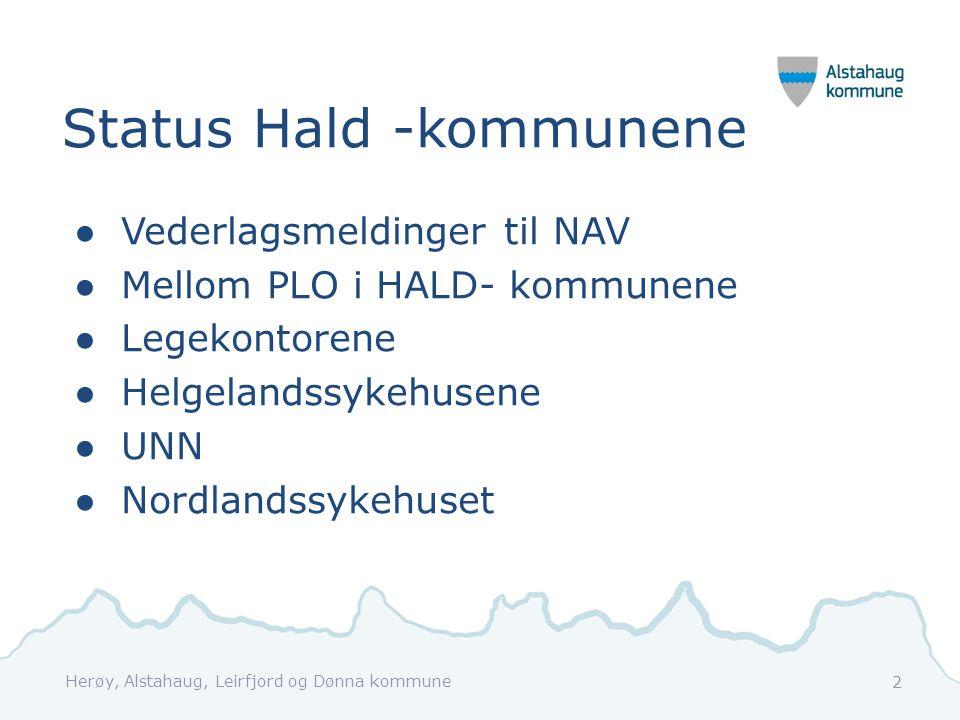 Status Hald -kommunene