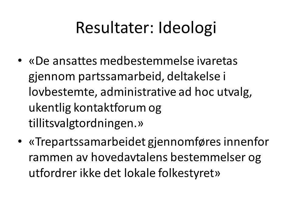 Resultater: Ideologi