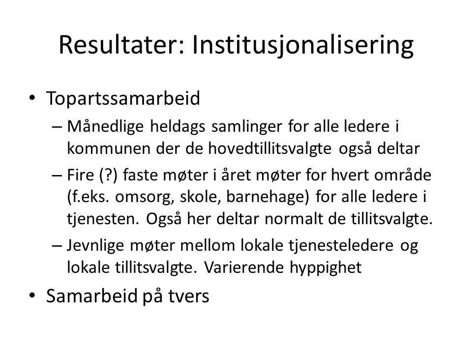 Resultater: Institusjonalisering