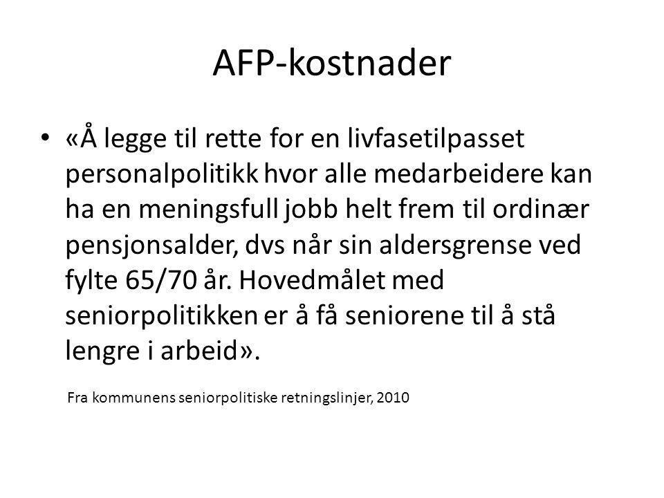 AFP-kostnader