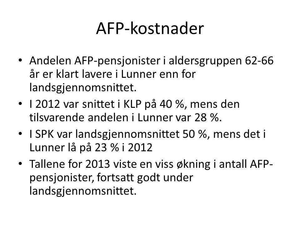 AFP-kostnader Andelen AFP-pensjonister i aldersgruppen 62-66 år er klart lavere i Lunner enn for landsgjennomsnittet.
