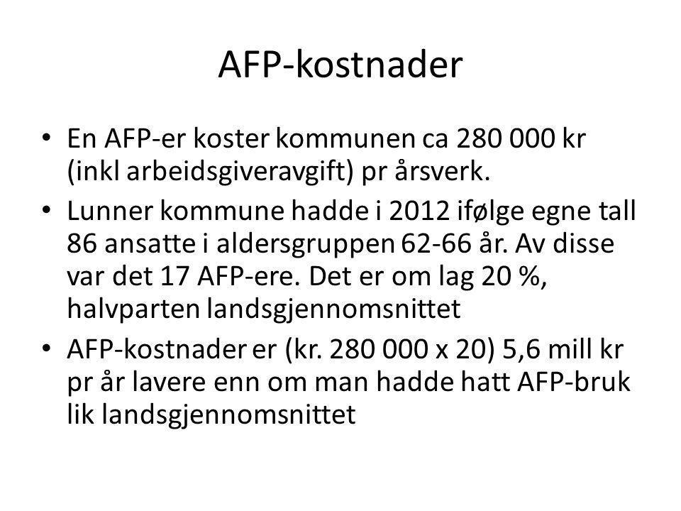 AFP-kostnader En AFP-er koster kommunen ca 280 000 kr (inkl arbeidsgiveravgift) pr årsverk.