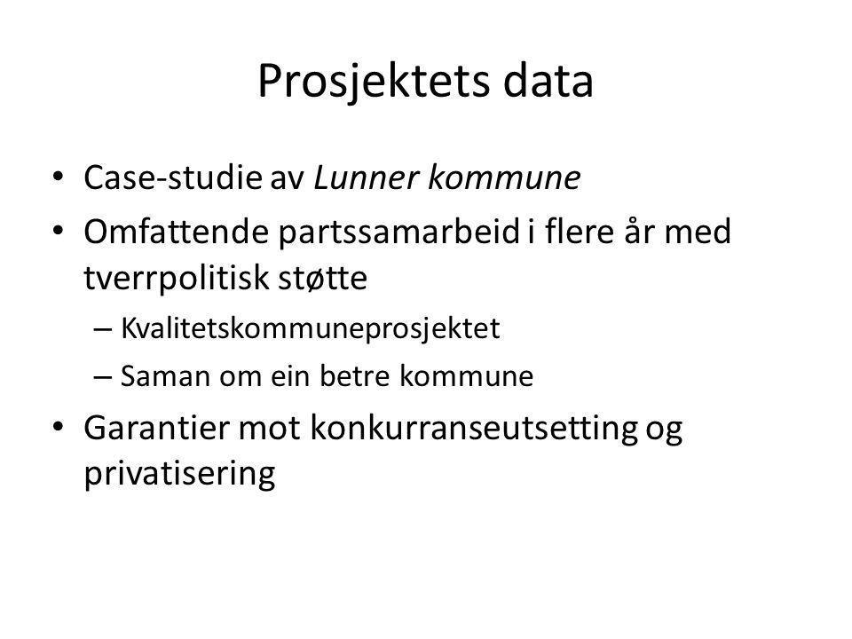 Prosjektets data Case-studie av Lunner kommune