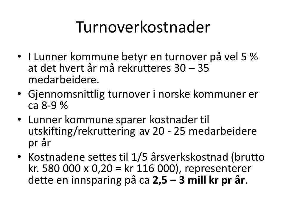 Turnoverkostnader I Lunner kommune betyr en turnover på vel 5 % at det hvert år må rekrutteres 30 – 35 medarbeidere.