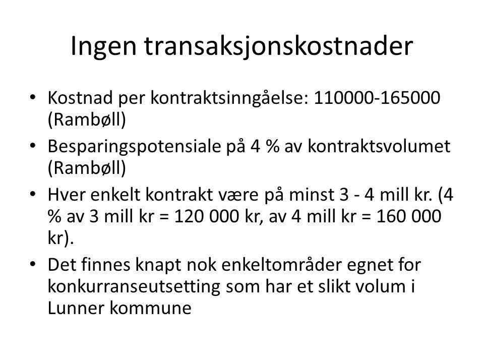 Ingen transaksjonskostnader