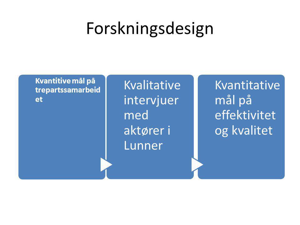 Forskningsdesign Kvalitative intervjuer med aktører i Lunner
