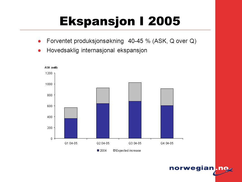 Ekspansjon I 2005 Forventet produksjonsøkning 40-45 % (ASK, Q over Q)