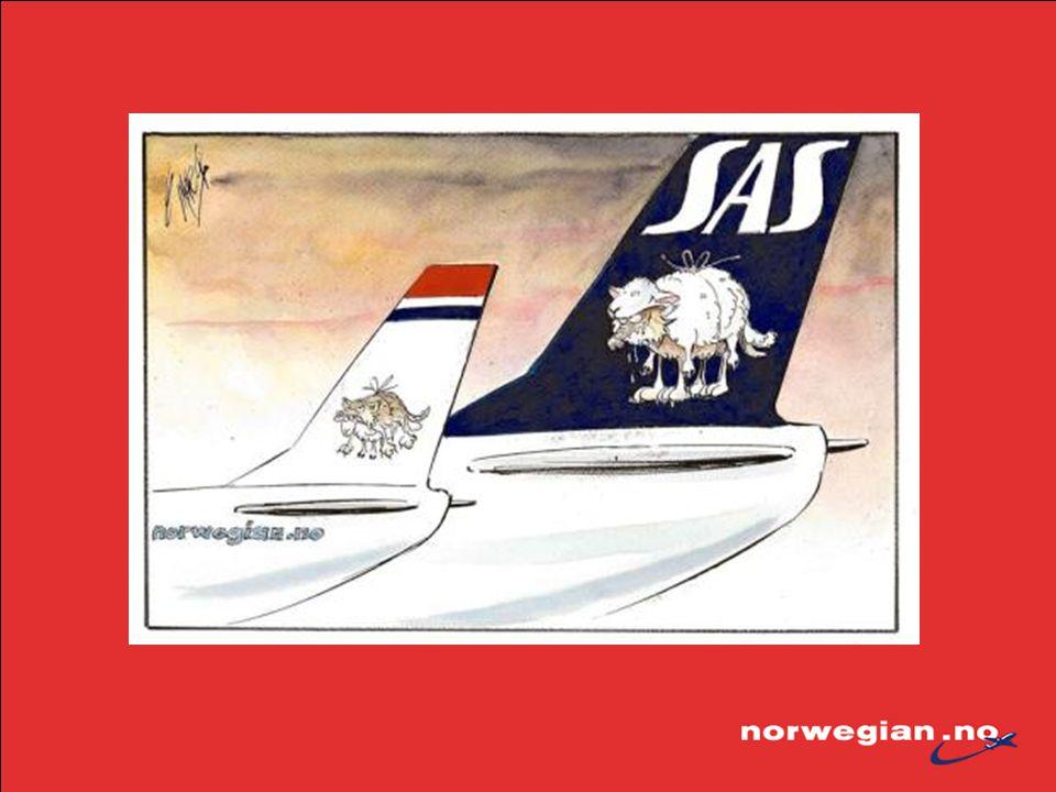 Norsk Luftfart i framtiden