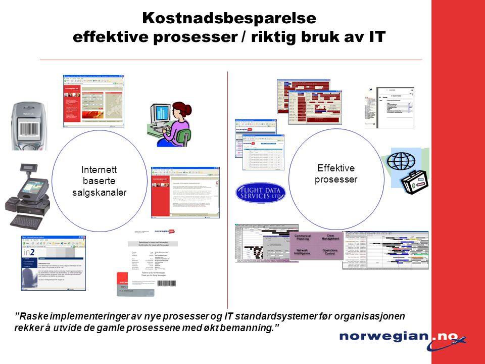 Kostnadsbesparelse effektive prosesser / riktig bruk av IT