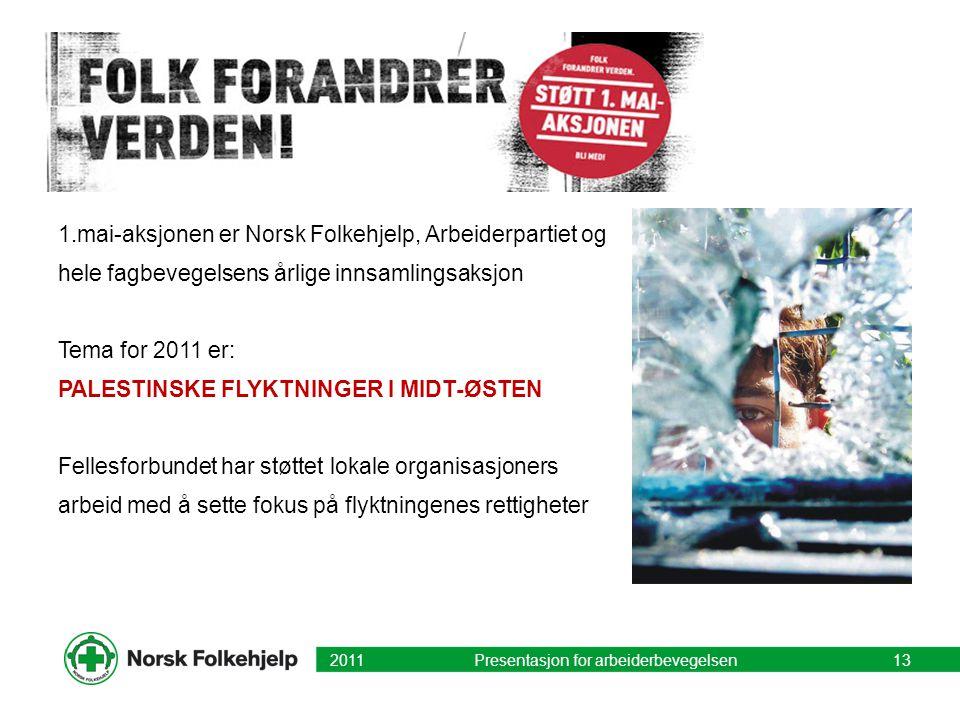 1.mai-aksjonen er Norsk Folkehjelp, Arbeiderpartiet og hele fagbevegelsens årlige innsamlingsaksjon Tema for 2011 er: PALESTINSKE FLYKTNINGER I MIDT-ØSTEN Fellesforbundet har støttet lokale organisasjoners arbeid med å sette fokus på flyktningenes rettigheter