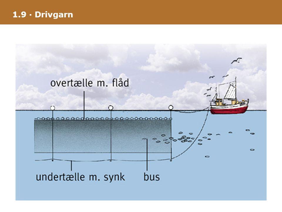 1.9 · Drivgarn