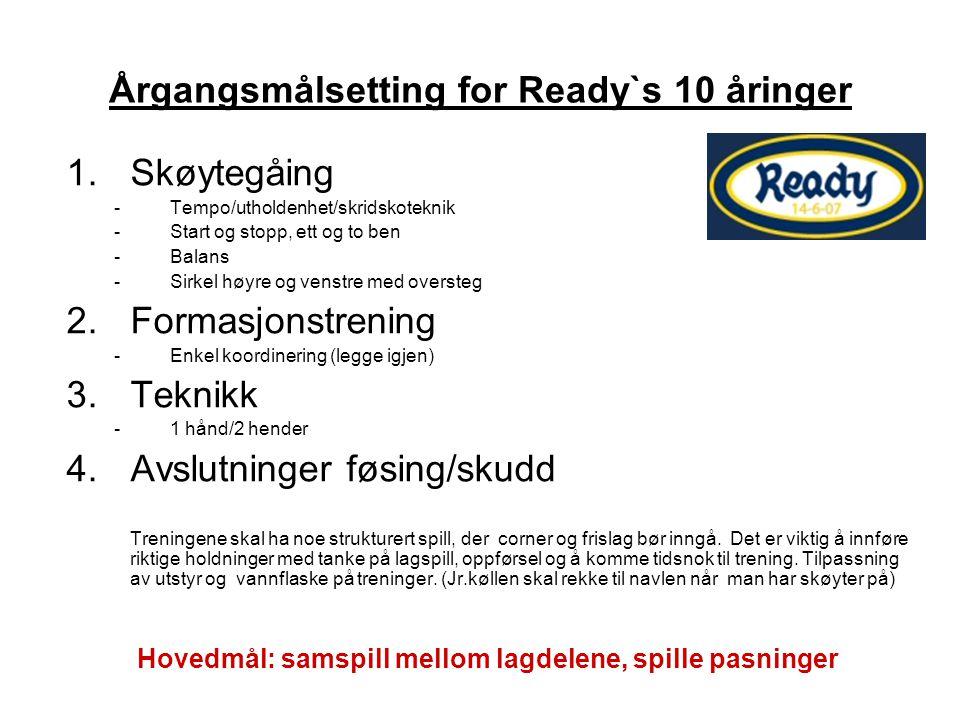 Årgangsmålsetting for Ready`s 10 åringer