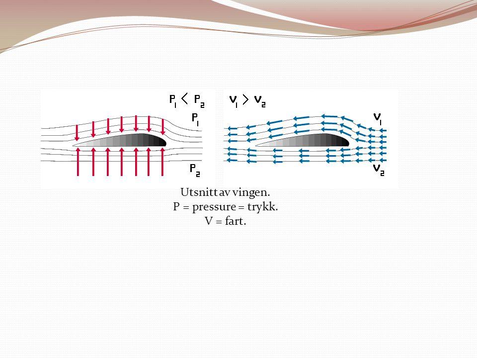 Utsnitt av vingen. P = pressure = trykk. V = fart.