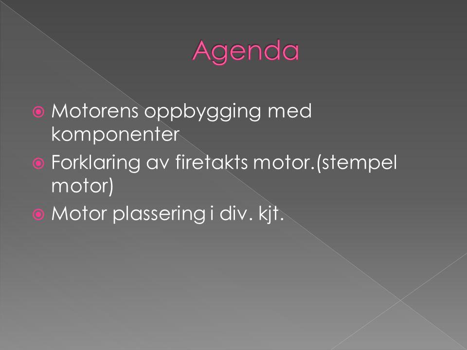 Agenda Motorens oppbygging med komponenter