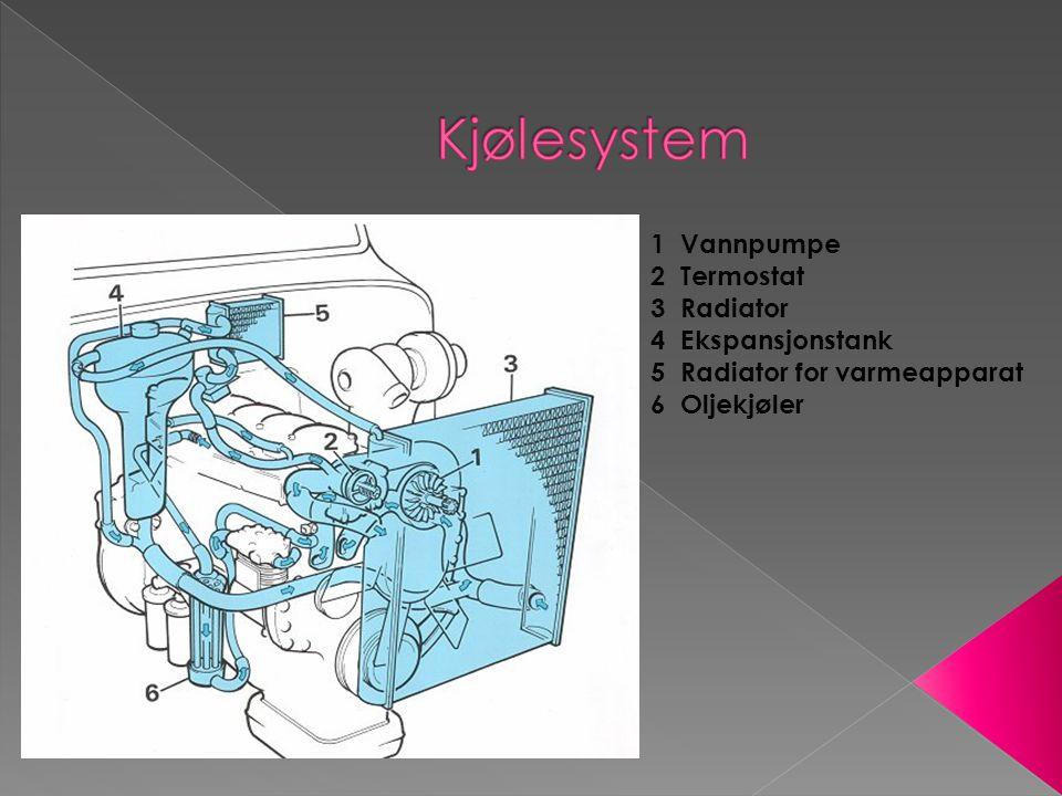 Kjølesystem 1 Vannpumpe 2 Termostat 3 Radiator 4 Ekspansjonstank