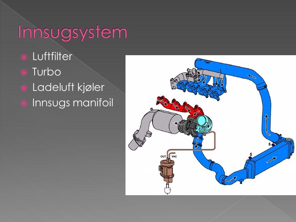 Innsugsystem Luftfilter Turbo Ladeluft kjøler Innsugs manifoil