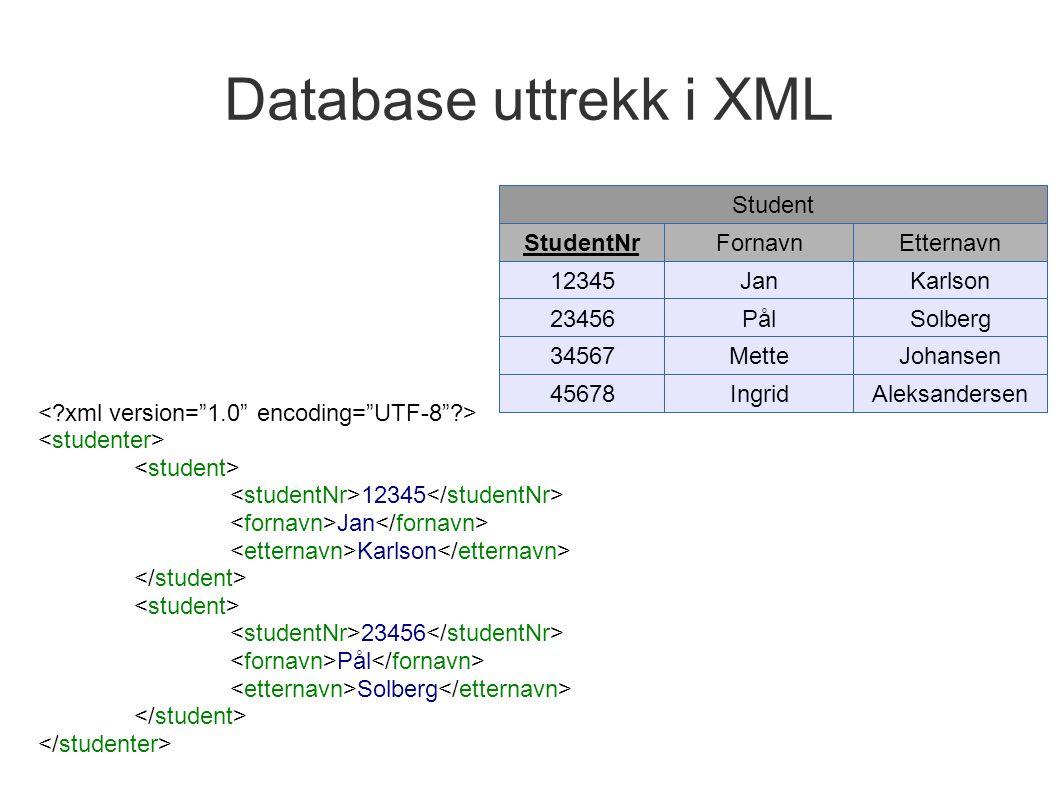 Database uttrekk i XML Student StudentNr Fornavn Etternavn Etternavn