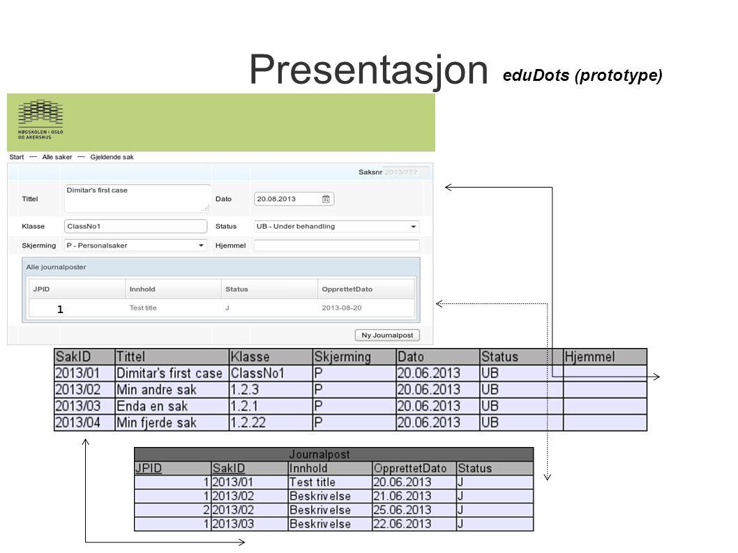 Presentasjon eduDots (prototype)