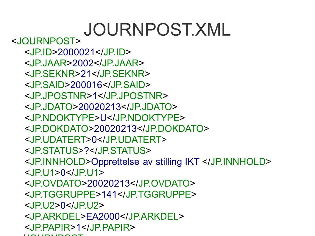 JOURNPOST.XML <JOURNPOST> <JP.ID>2000021</JP.ID>