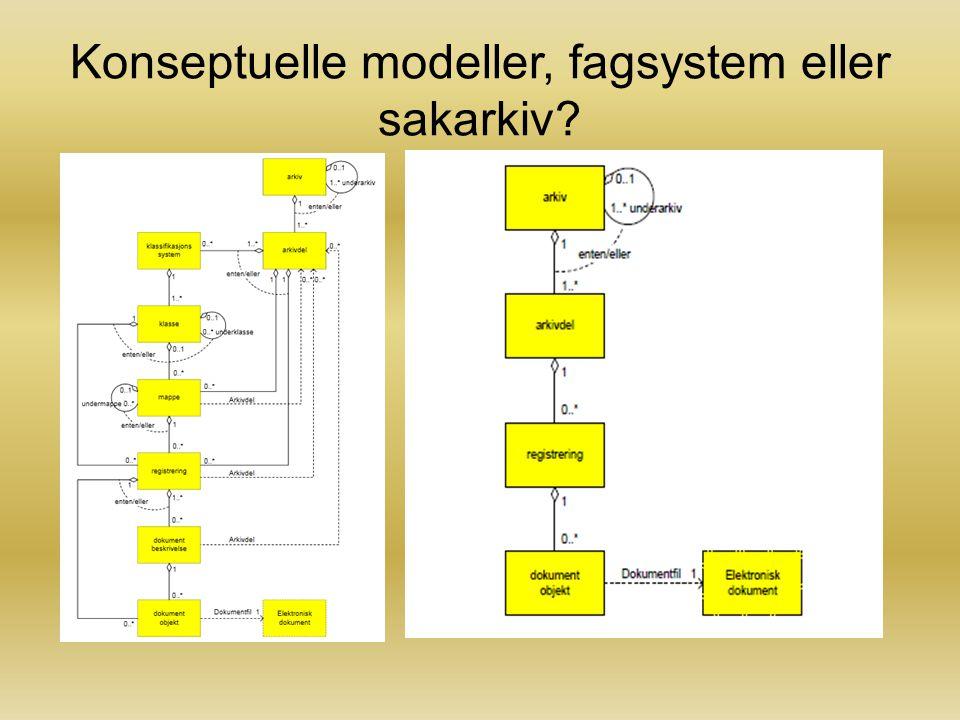 Konseptuelle modeller, fagsystem eller sakarkiv