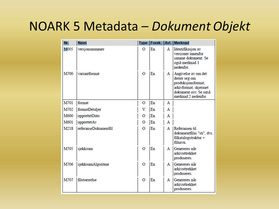 NOARK 5 Metadata – Dokument Objekt