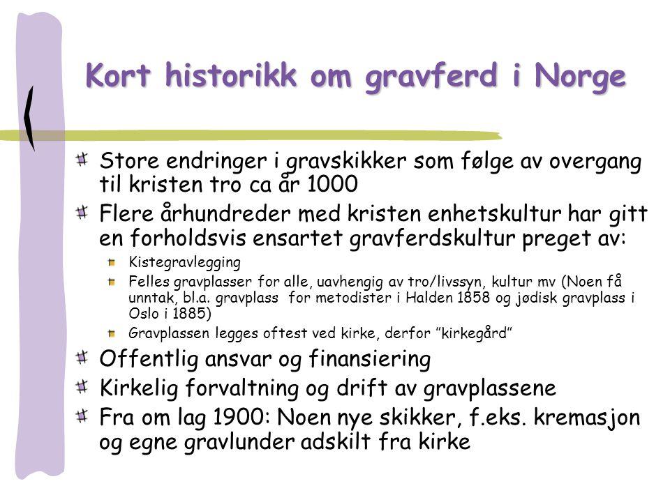 Kort historikk om gravferd i Norge