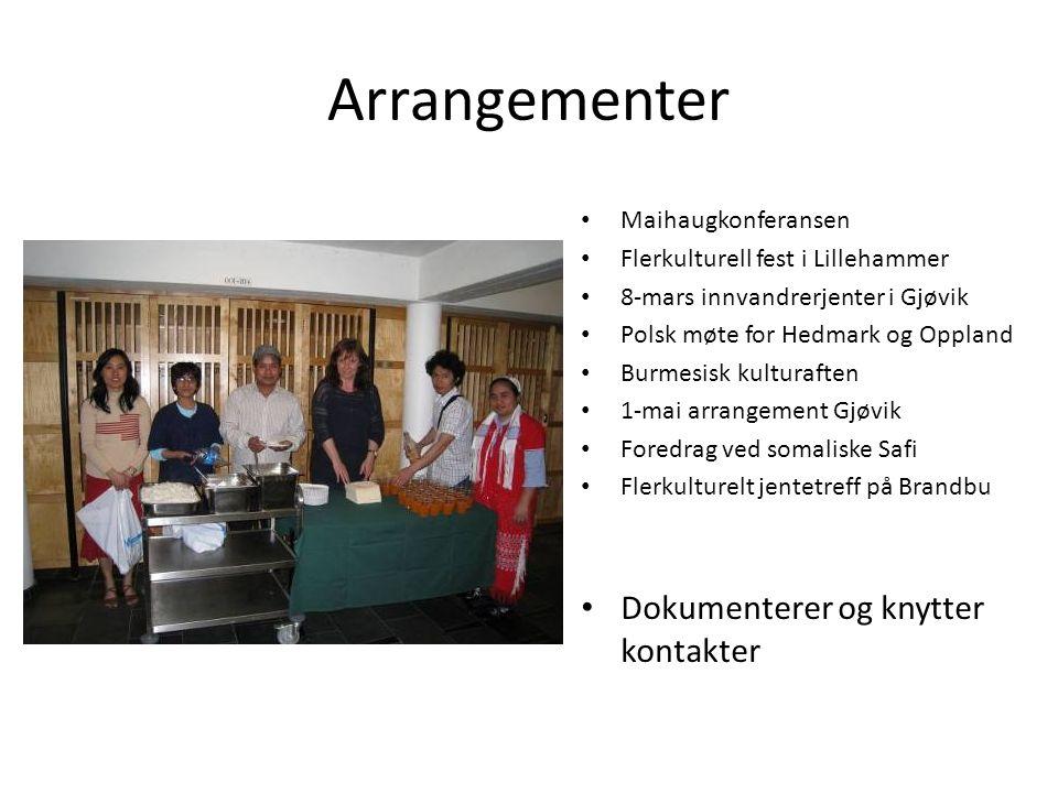 Arrangementer Dokumenterer og knytter kontakter Maihaugkonferansen