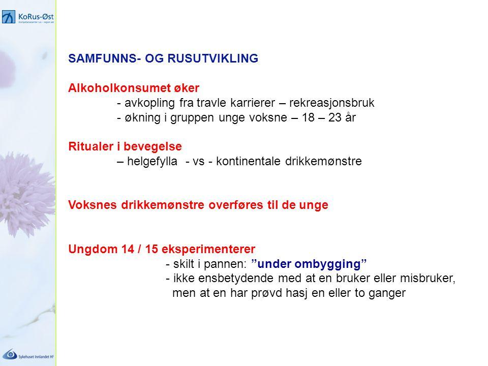 SAMFUNNS- OG RUSUTVIKLING