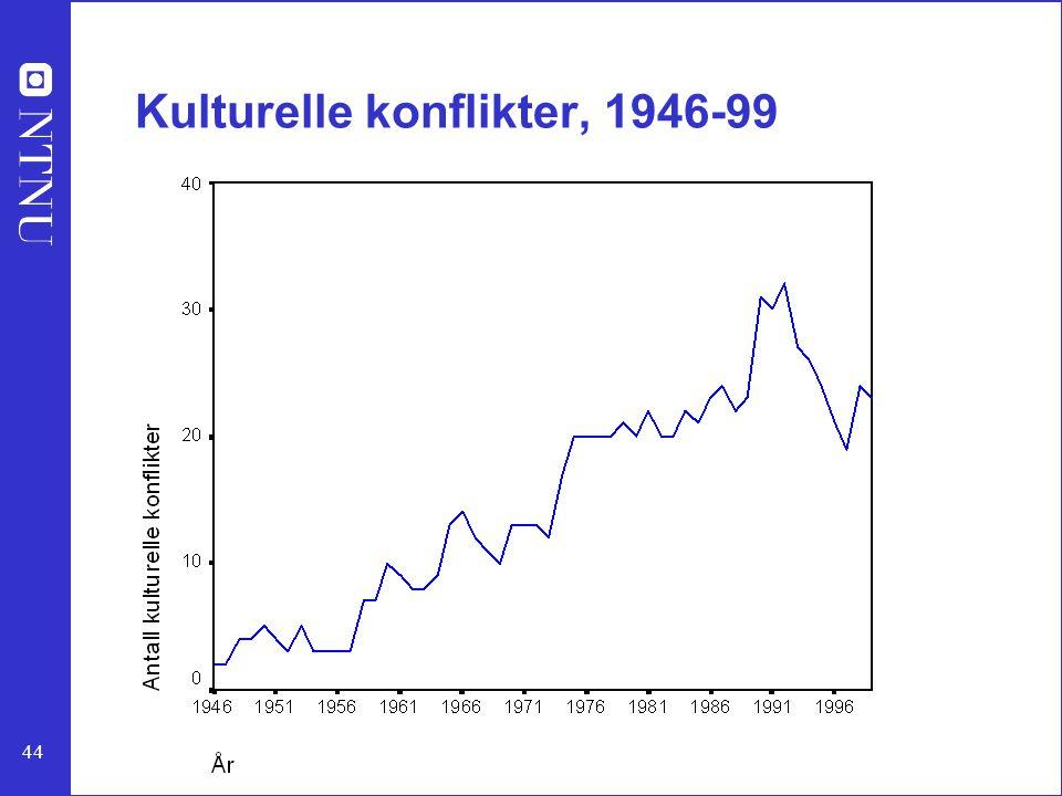 Kulturelle konflikter, 1946-99