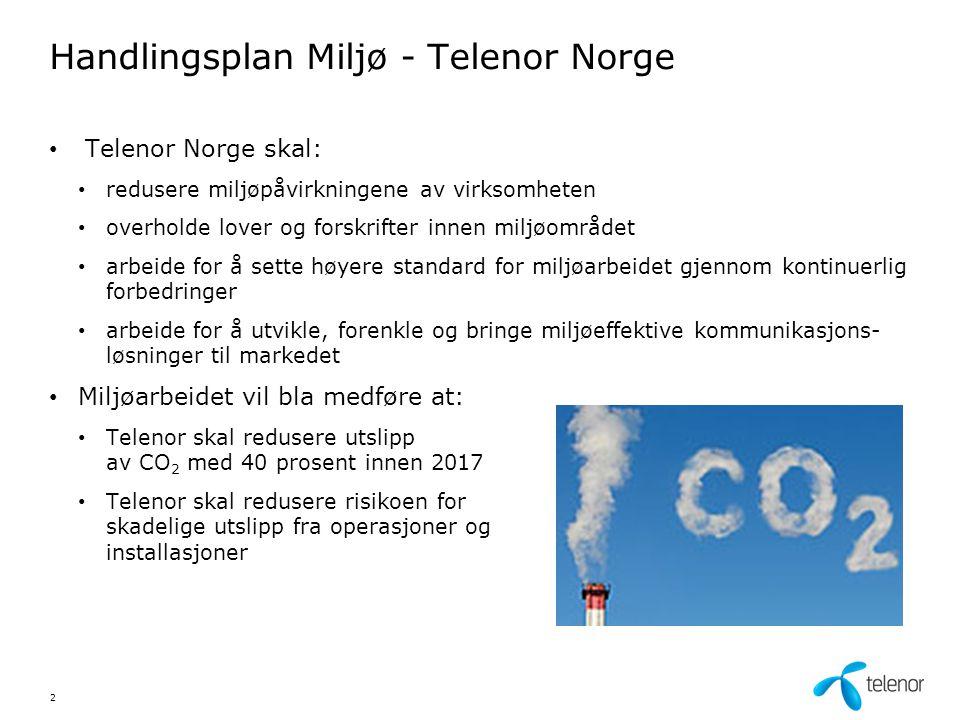 Handlingsplan Miljø - Telenor Norge