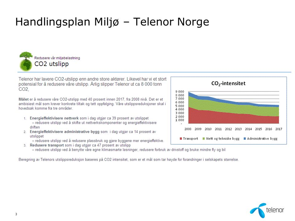 Handlingsplan Miljø – Telenor Norge