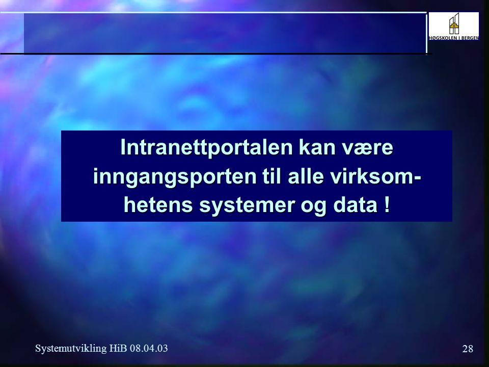 Intranettportalen kan være inngangsporten til alle virksom-hetens systemer og data !