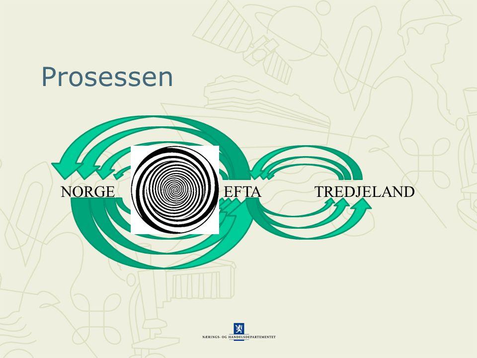 Prosessen NORGE EFTA TREDJELAND