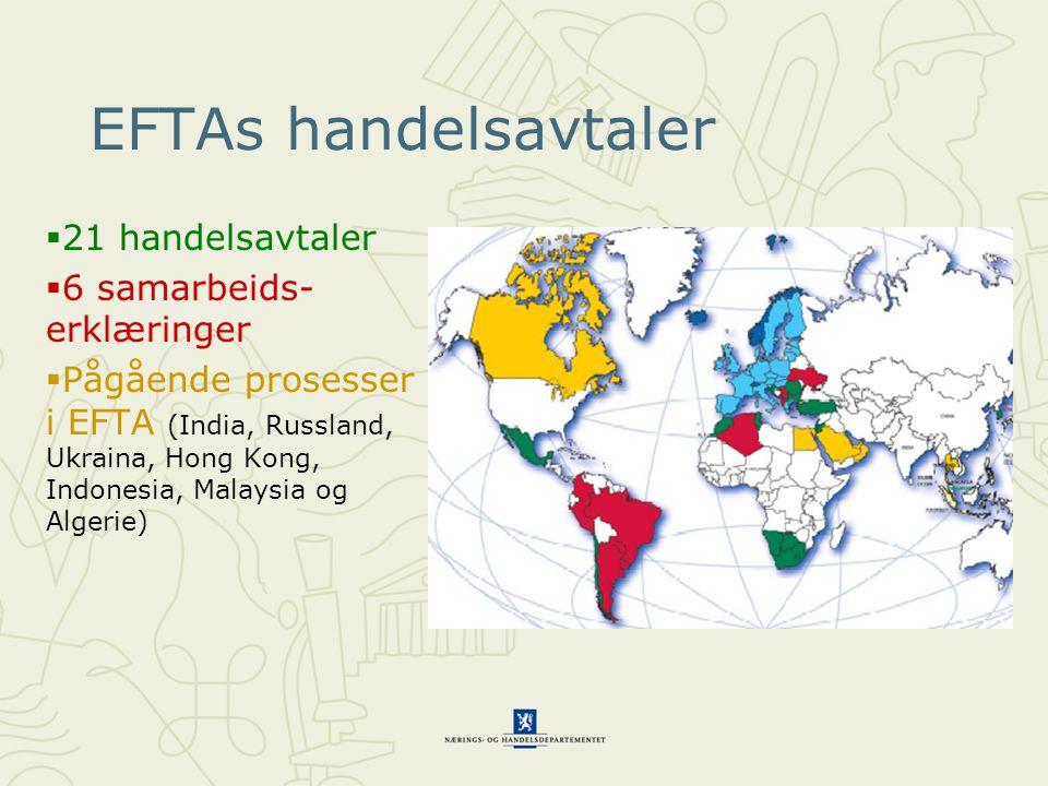 EFTAs handelsavtaler 21 handelsavtaler 6 samarbeids-erklæringer