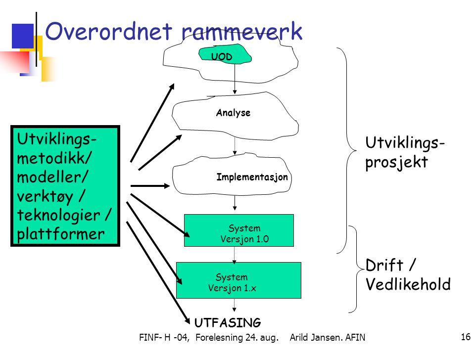 FINF- H -04, Forelesning 24. aug. Arild Jansen. AFIN