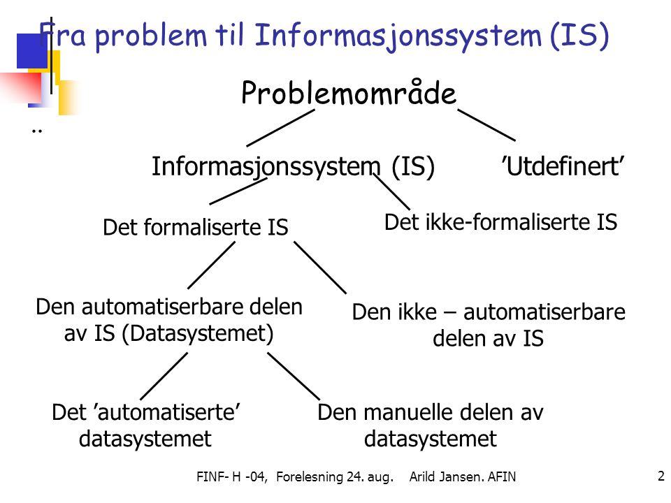 Fra problem til Informasjonssystem (IS)
