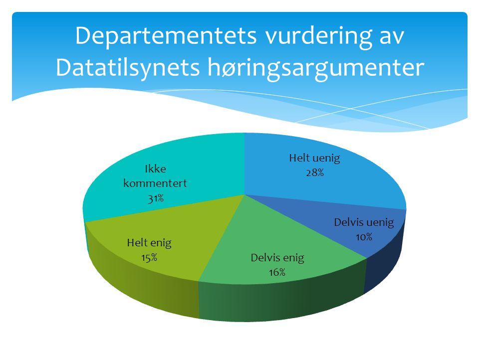 Departementets vurdering av Datatilsynets høringsargumenter