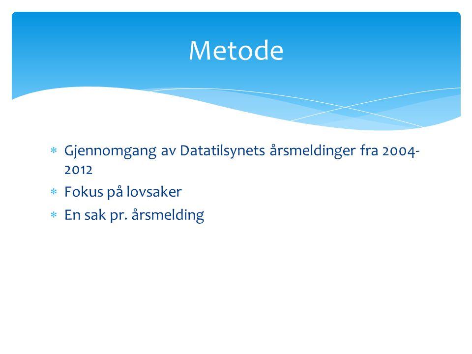 Metode Gjennomgang av Datatilsynets årsmeldinger fra 2004-2012