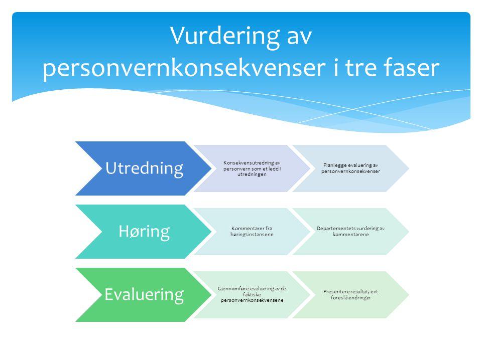 Vurdering av personvernkonsekvenser i tre faser
