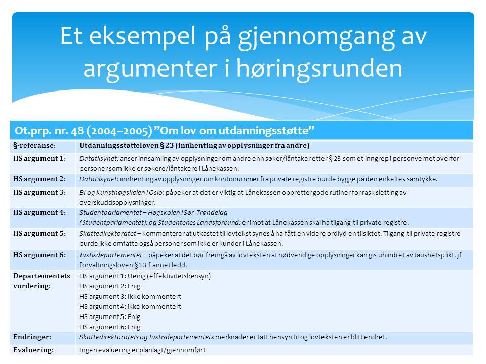 Et eksempel på gjennomgang av argumenter i høringsrunden