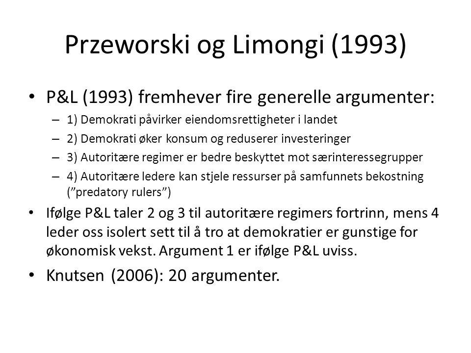 Przeworski og Limongi (1993)
