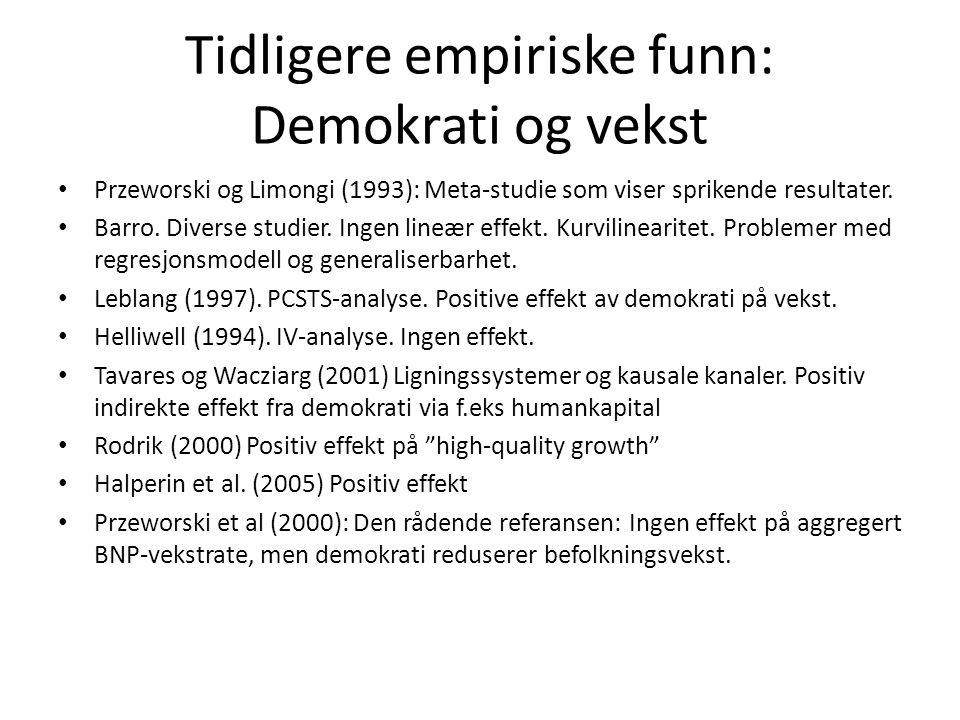 Tidligere empiriske funn: Demokrati og vekst