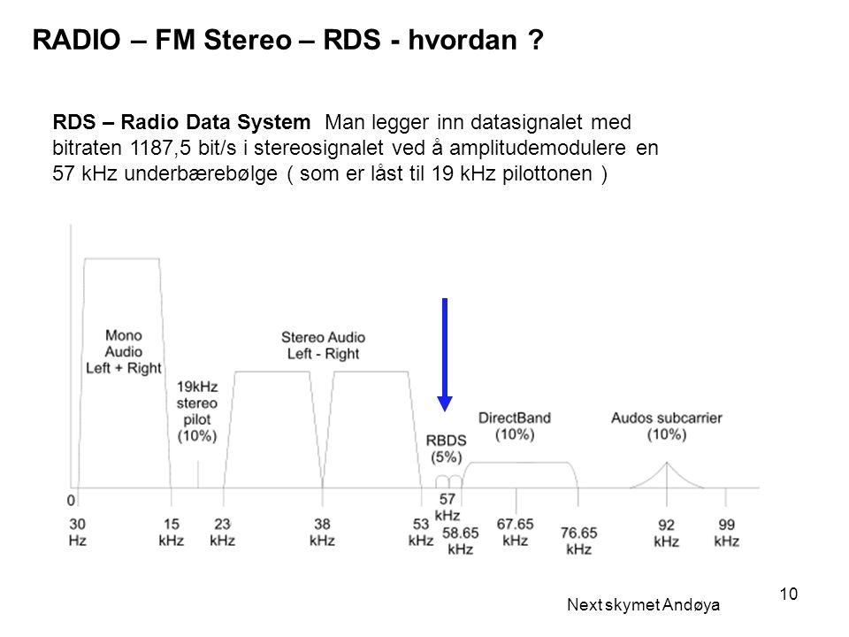 RADIO – FM Stereo – RDS - hvordan
