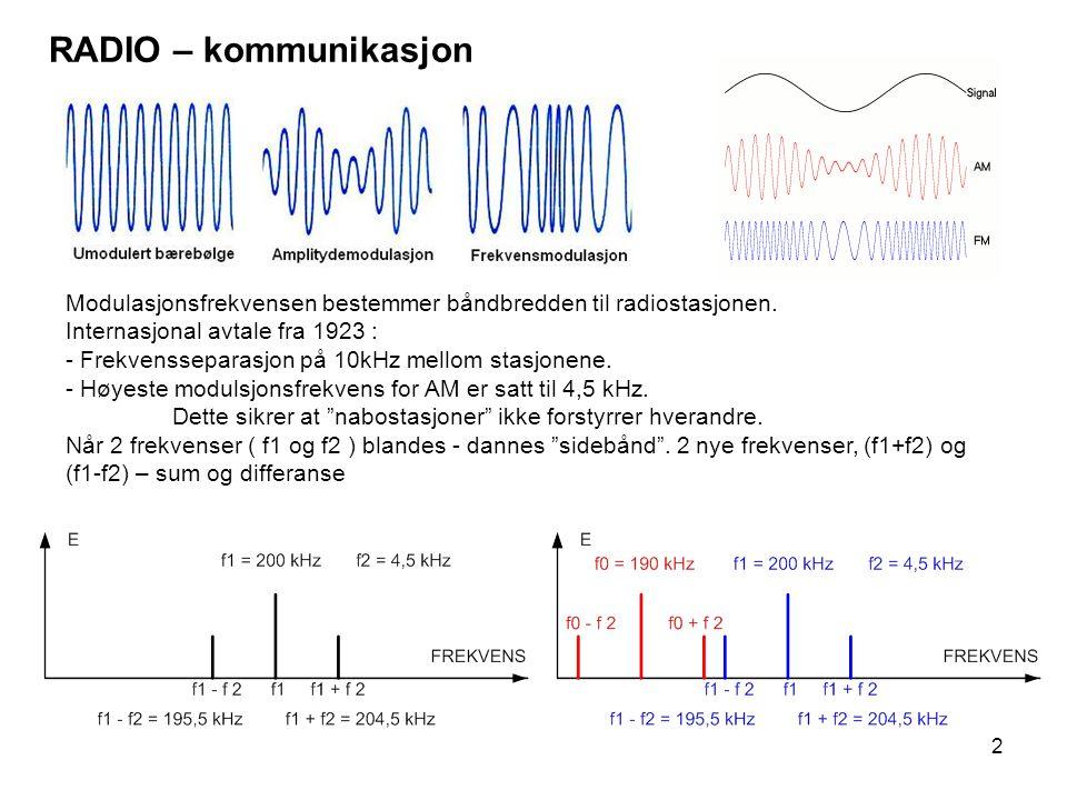 RADIO – kommunikasjon Modulasjonsfrekvensen bestemmer båndbredden til radiostasjonen. Internasjonal avtale fra 1923 :
