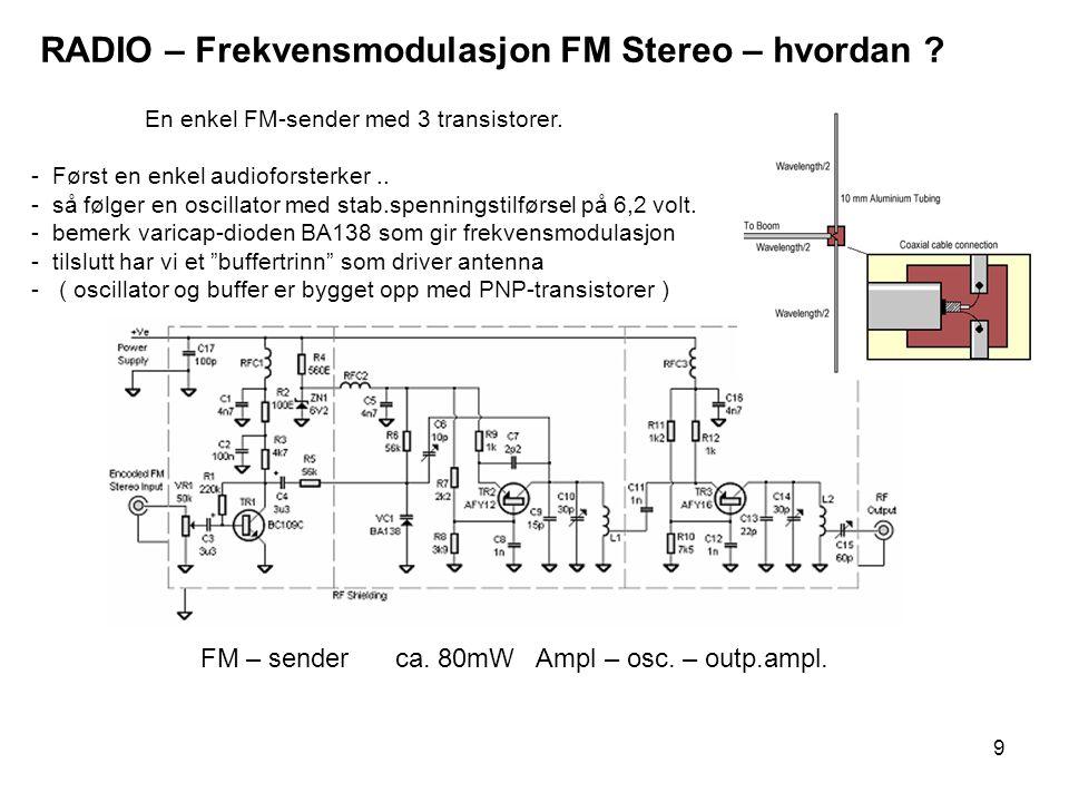 RADIO – Frekvensmodulasjon FM Stereo – hvordan