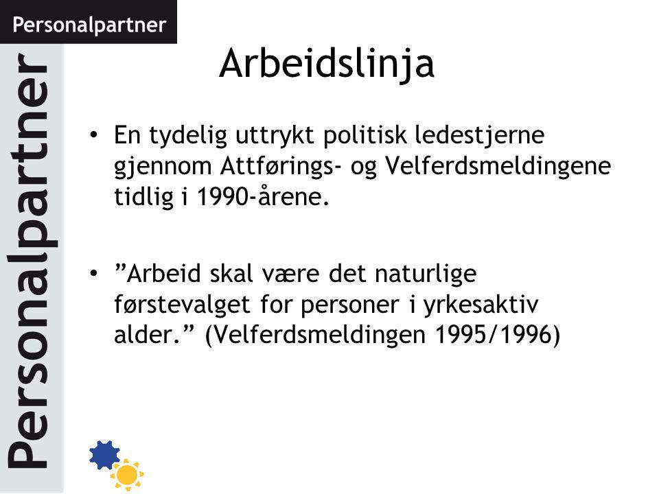 Arbeidslinja En tydelig uttrykt politisk ledestjerne gjennom Attførings- og Velferdsmeldingene tidlig i 1990-årene.