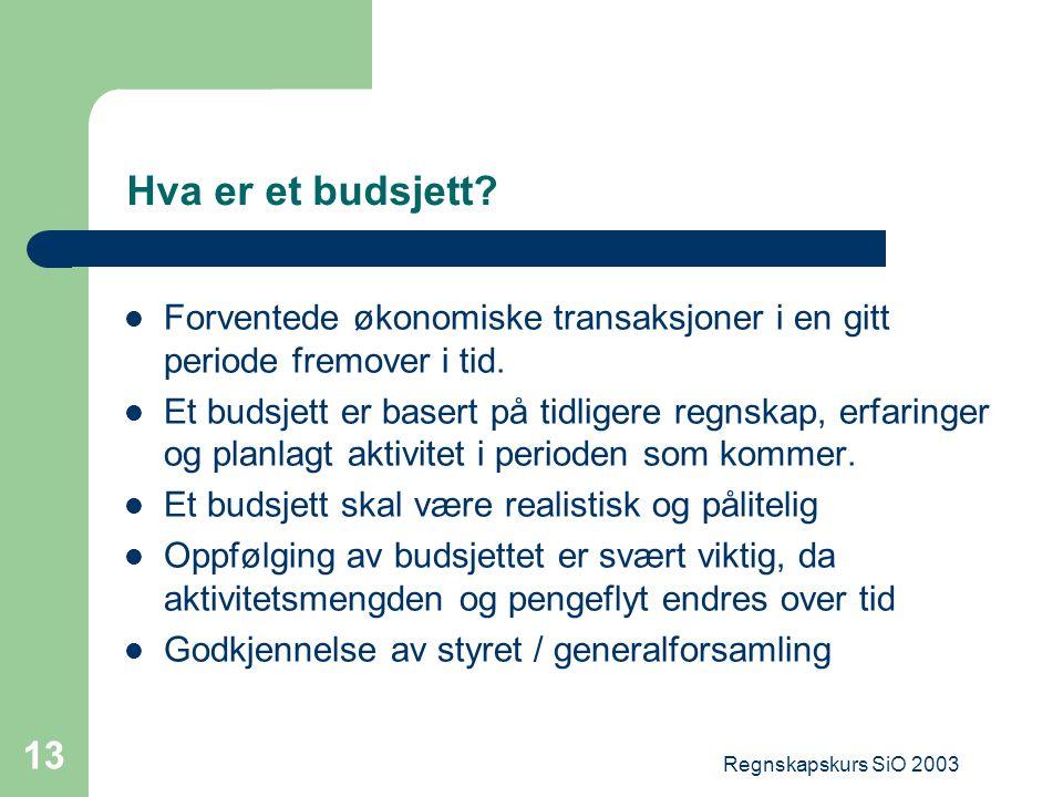 Hva er et budsjett Forventede økonomiske transaksjoner i en gitt periode fremover i tid.